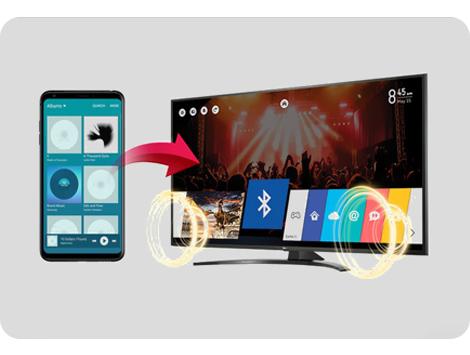 بهینه سازی فرآیند های کاری با استفاده از ارائه ساز LG